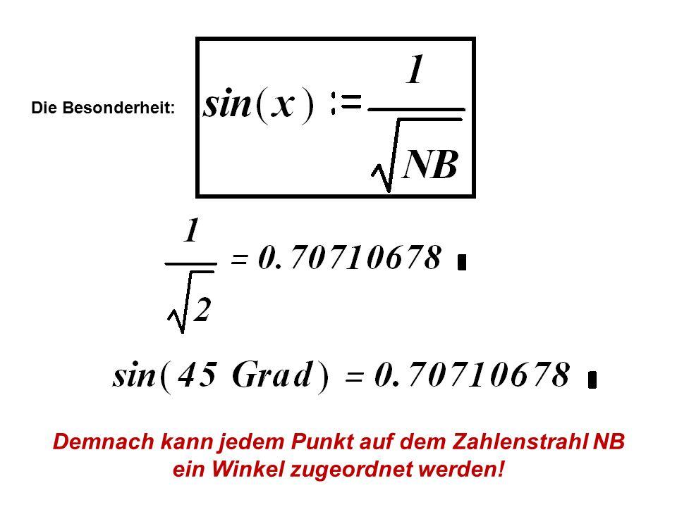 Die Besonderheit: Demnach kann jedem Punkt auf dem Zahlenstrahl NB ein Winkel zugeordnet werden!