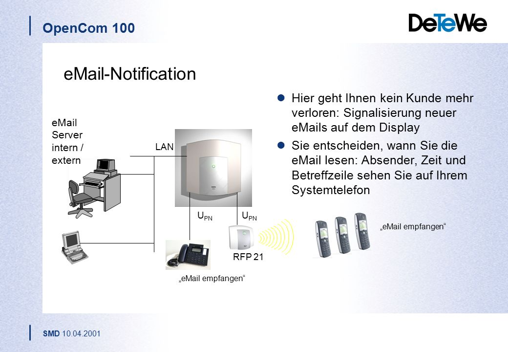 eMail-Notification Hier geht Ihnen kein Kunde mehr verloren: Signalisierung neuer eMails auf dem Display.