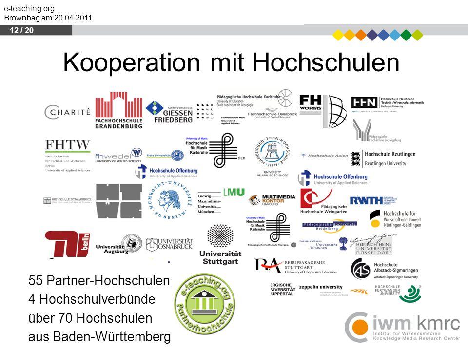 Kooperation mit Hochschulen