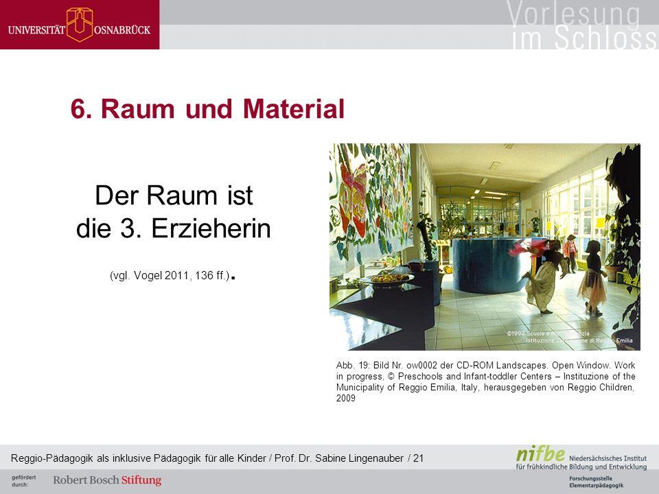 6. Raum und Material Der Raum ist die 3. Erzieherin