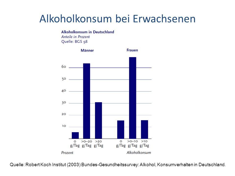 Alkoholkonsum bei Erwachsenen