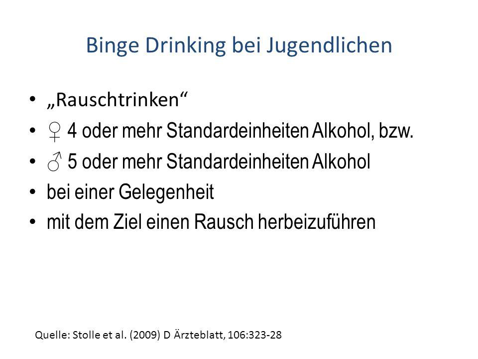 Binge Drinking bei Jugendlichen