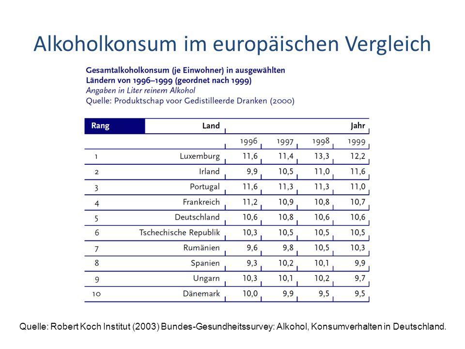 Alkoholkonsum im europäischen Vergleich