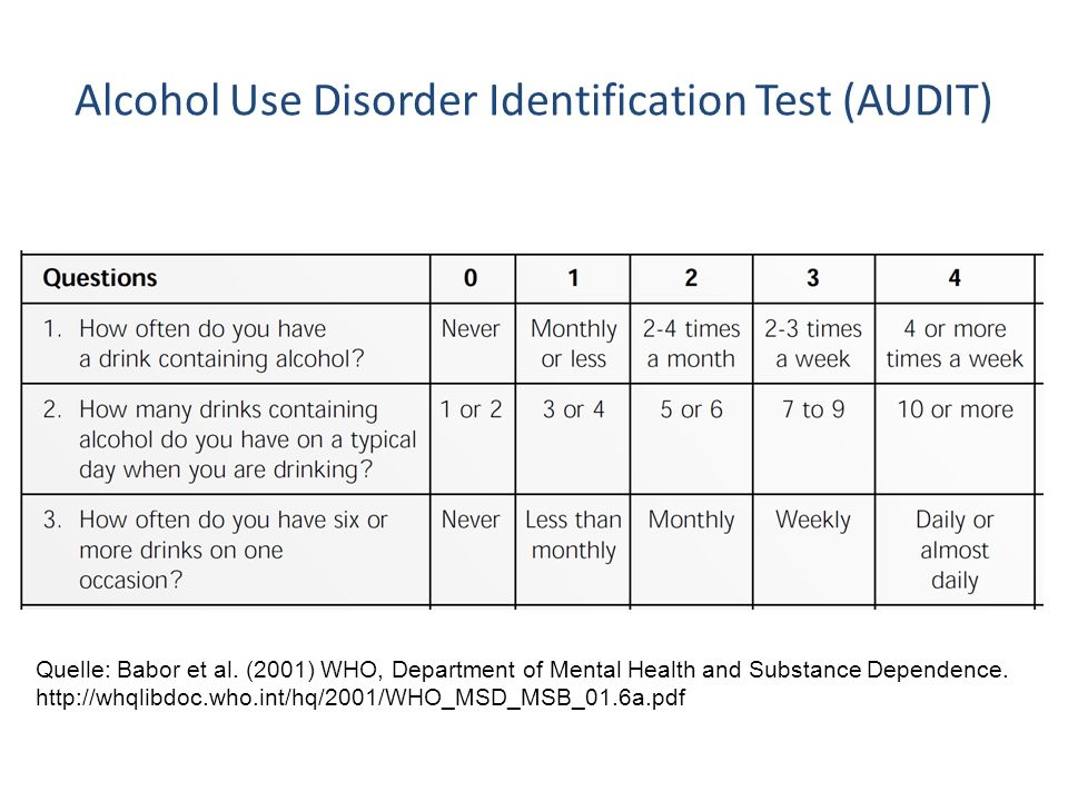 Alcohol Use Disorder Identification Test (AUDIT)
