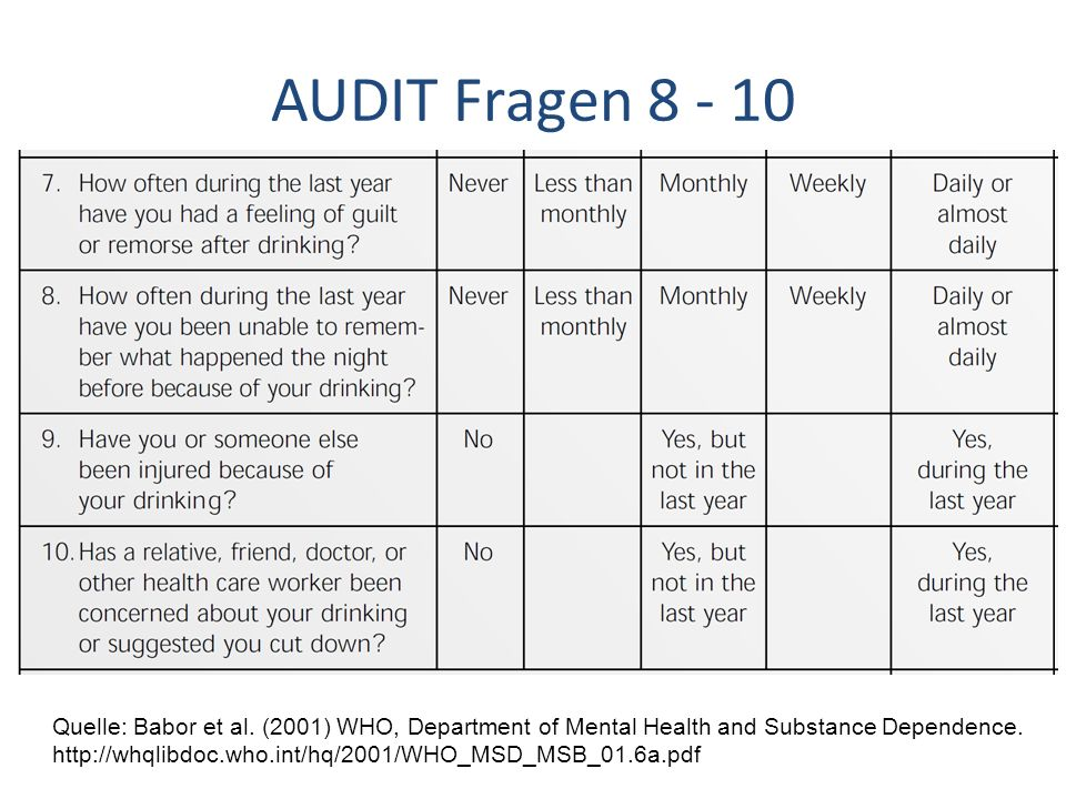 AUDIT Fragen 8 - 10 Quelle: Babor et al. (2001) WHO, Department of Mental Health and Substance Dependence.