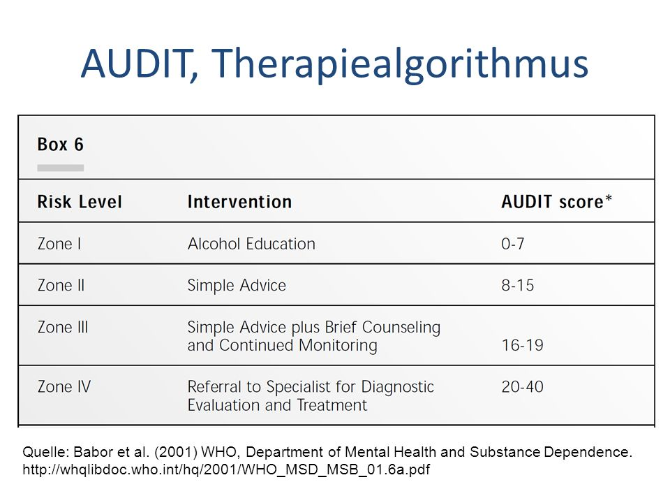 AUDIT, Therapiealgorithmus