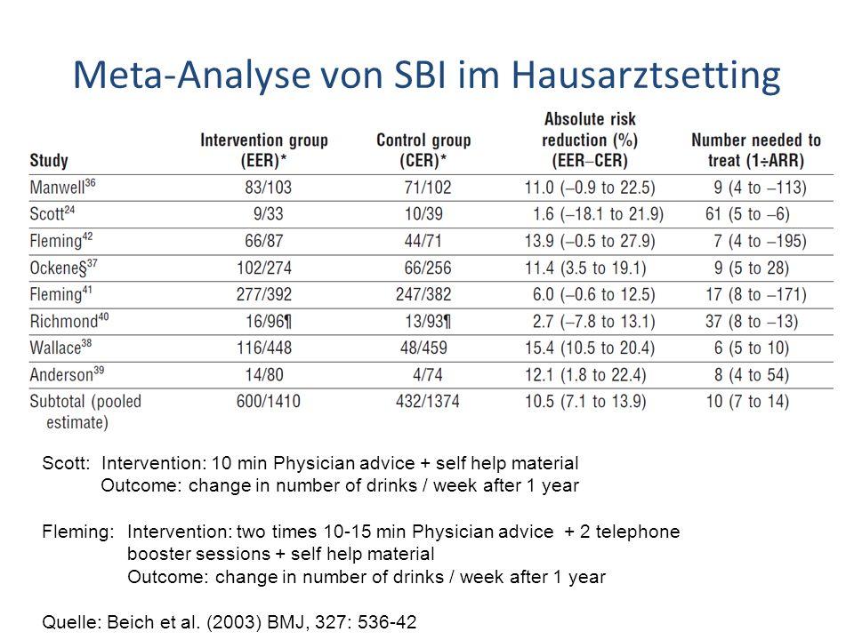 Meta-Analyse von SBI im Hausarztsetting