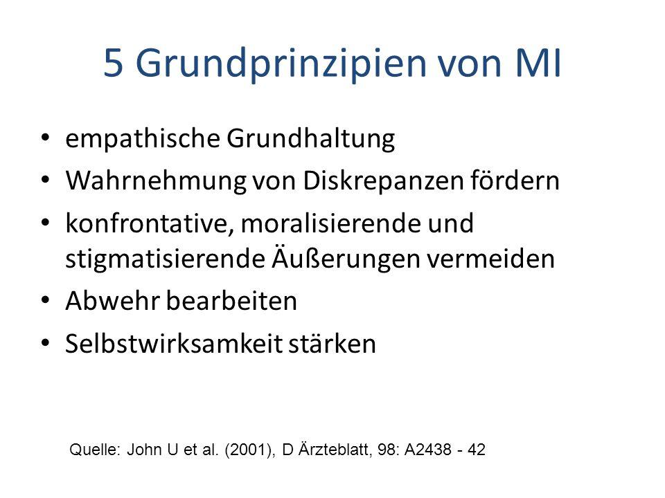 5 Grundprinzipien von MI