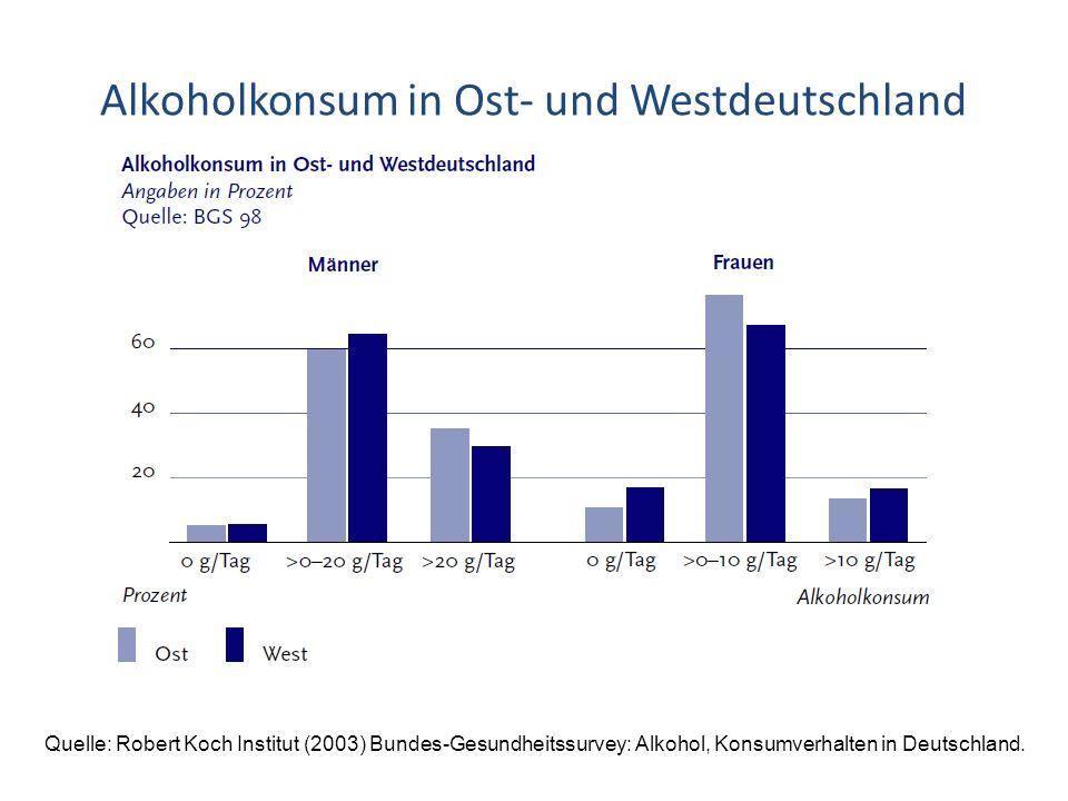 Alkoholkonsum in Ost- und Westdeutschland