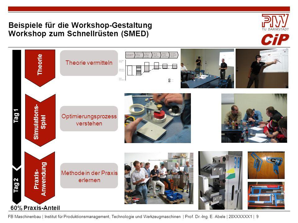 Beispiele für die Workshop-Gestaltung Workshop zu Lean Grundlagen – Shopfloor Management