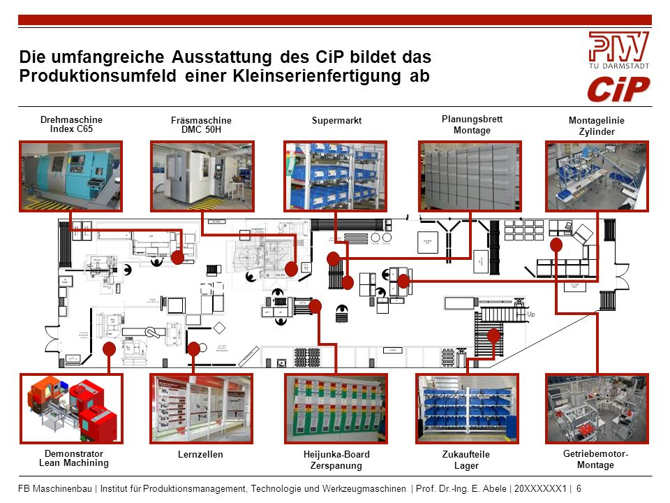 Die Integration der indirekten Bereiche ermöglicht die Vermittlung an Schnittstellen zwischen Produktion und Planung