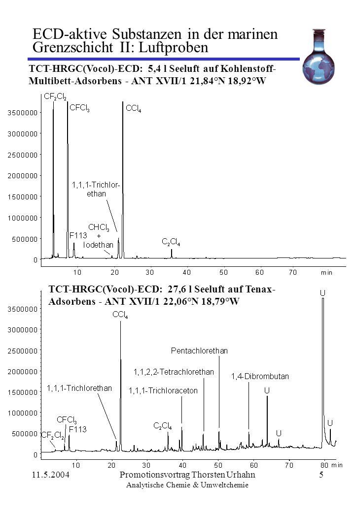 ECD-aktive Substanzen in der marinen Grenzschicht II: Luftproben