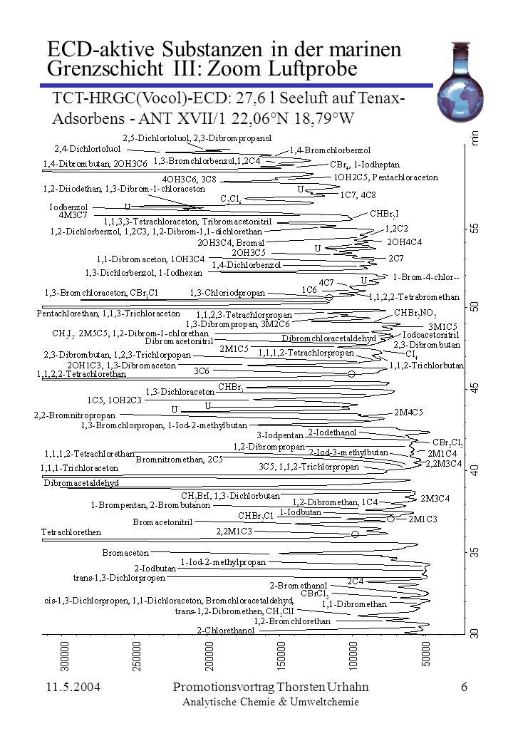 ECD-aktive Substanzen in der marinen Grenzschicht III: Zoom Luftprobe