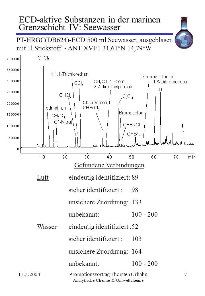 ECD-aktive Substanzen in der marinen Grenzschicht IV: Seewasser