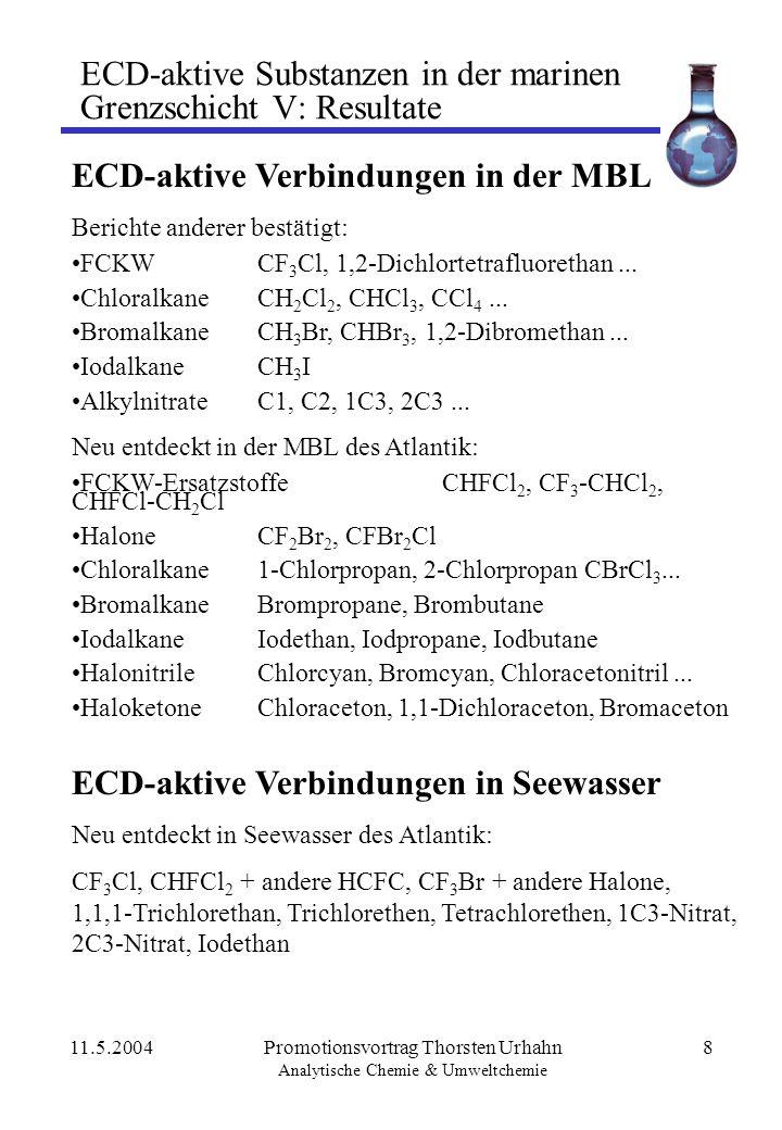 ECD-aktive Substanzen in der marinen Grenzschicht V: Resultate