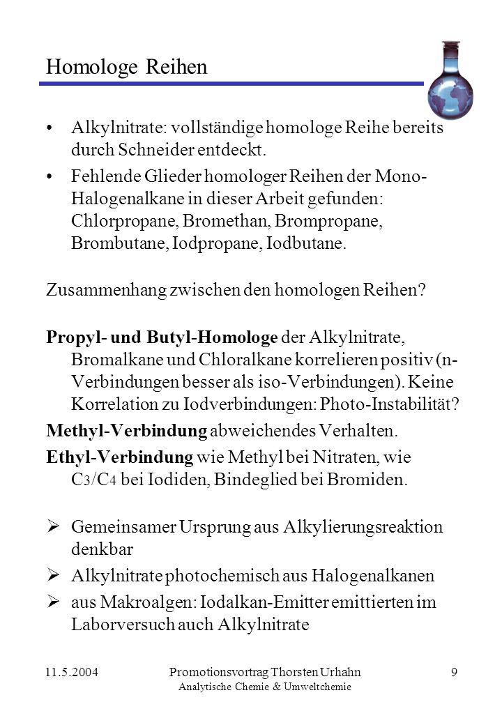 Homologe Reihen Alkylnitrate: vollständige homologe Reihe bereits durch Schneider entdeckt.