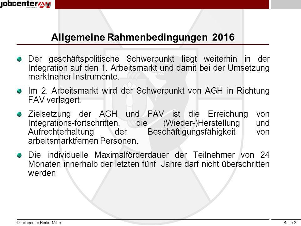 Allgemeine Rahmenbedingungen 2016