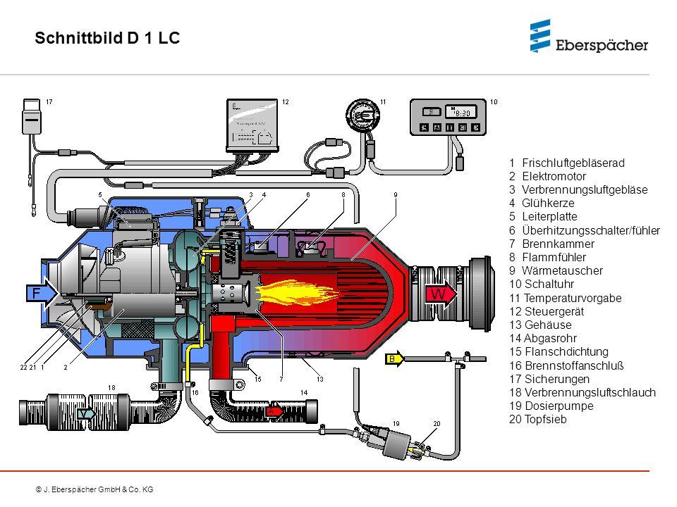Schnittbild D 1 LC 1 Frischluftgebläserad 2 Elektromotor