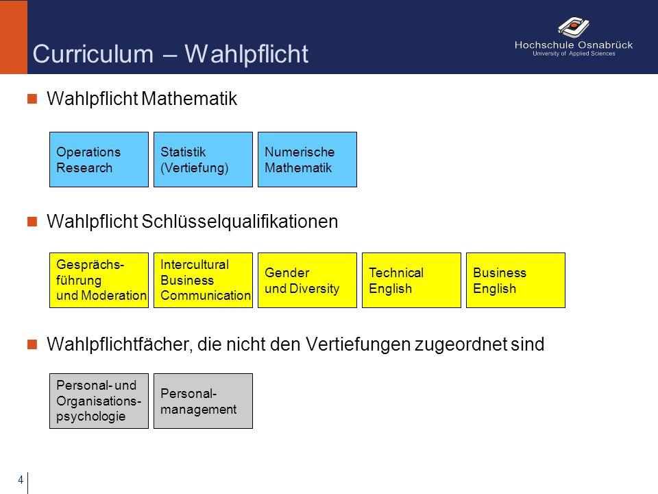 Curriculum – Wahlpflicht