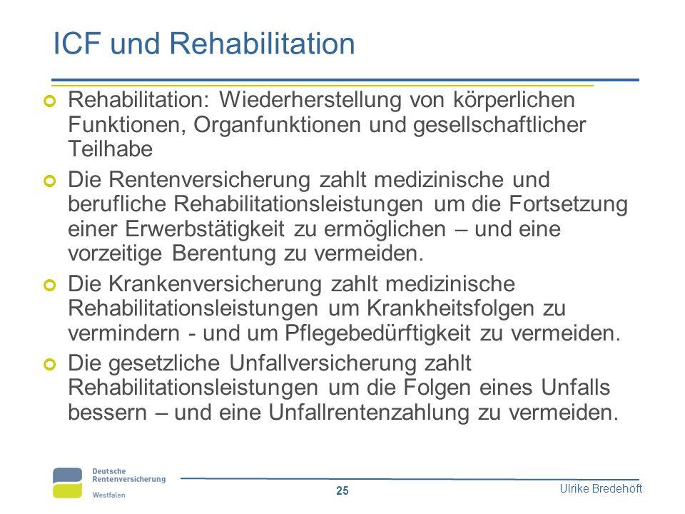 ICF und Rehabilitation