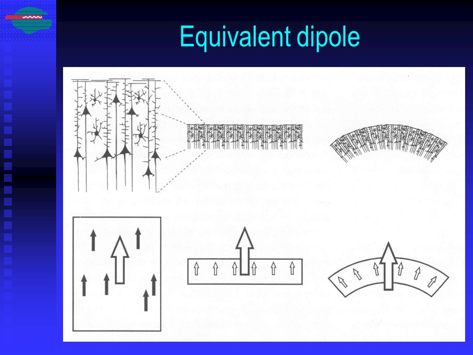 Equivalent dipole