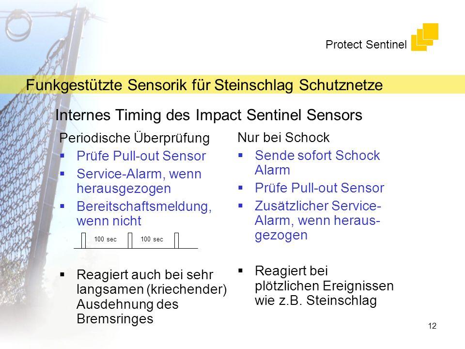 Internes Timing des Impact Sentinel Sensors