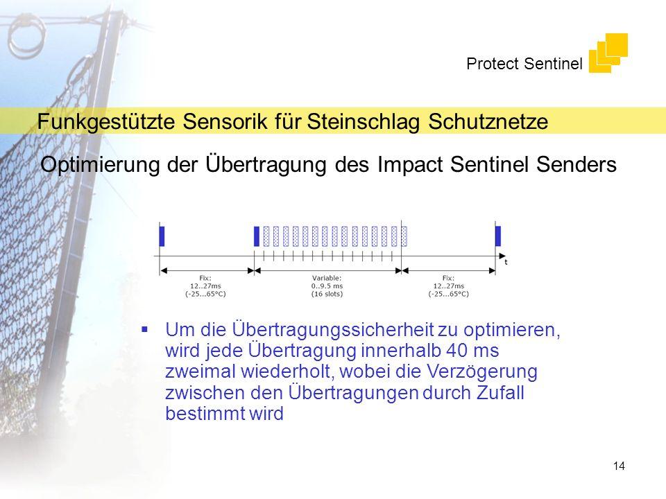 Optimierung der Übertragung des Impact Sentinel Senders