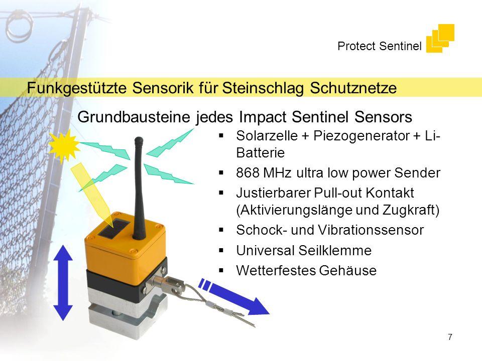 Grundbausteine jedes Impact Sentinel Sensors