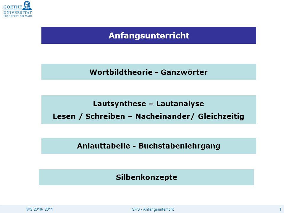 Anfangsunterricht Wortbildtheorie - Ganzwörter