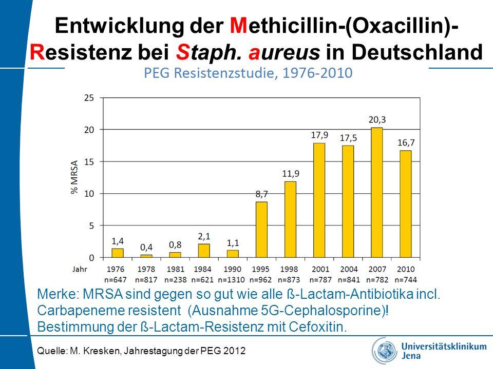 Entwicklung der Methicillin-(Oxacillin)- Resistenz bei Staph