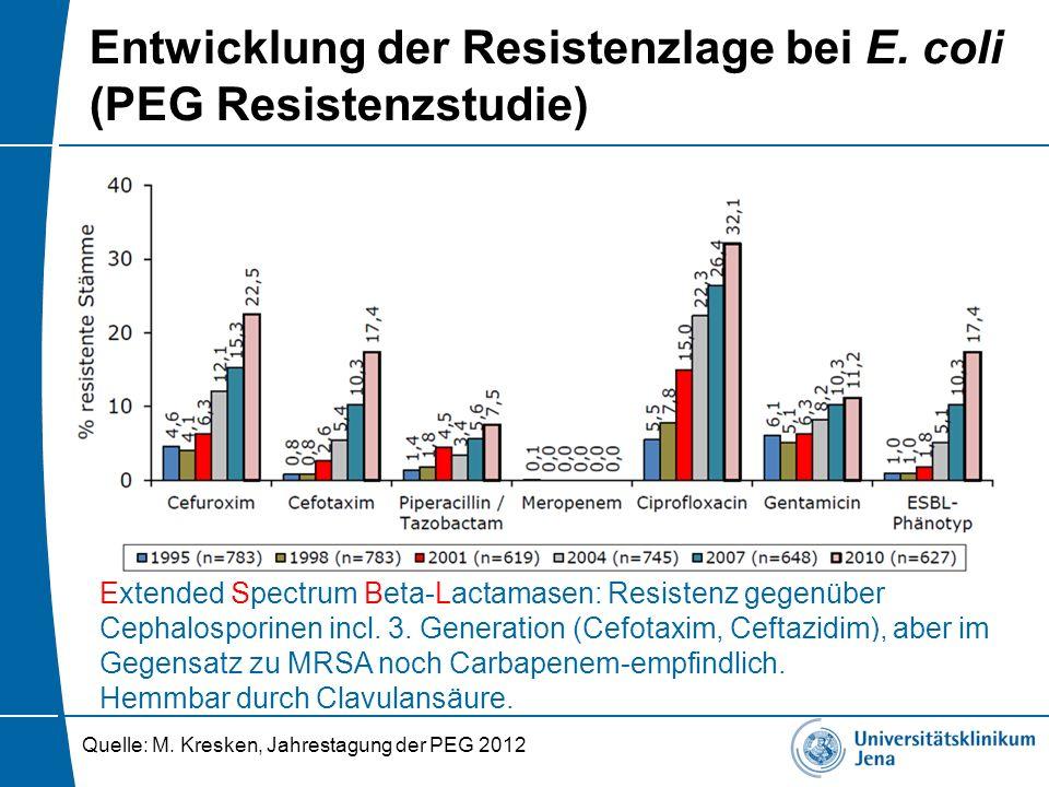 Entwicklung der Resistenzlage bei E. coli (PEG Resistenzstudie)