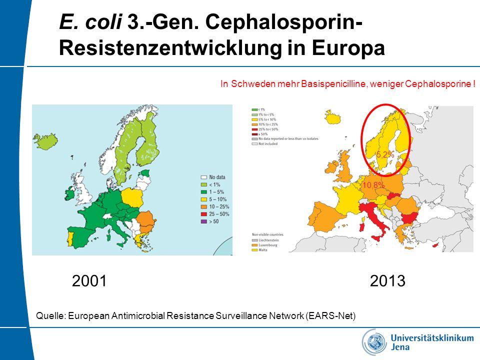 E. coli 3.-Gen. Cephalosporin-Resistenzentwicklung in Europa