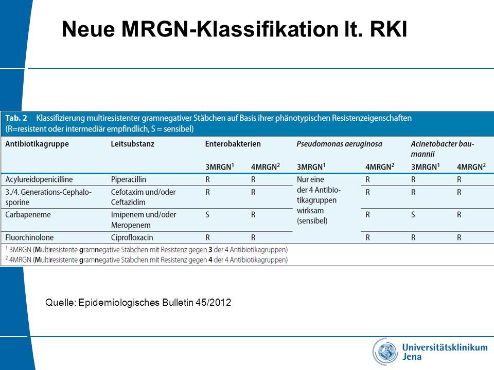 Neue MRGN-Klassifikation lt. RKI