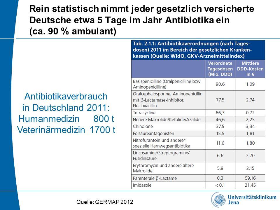 Antibiotikaverbrauch in Deutschland 2011: