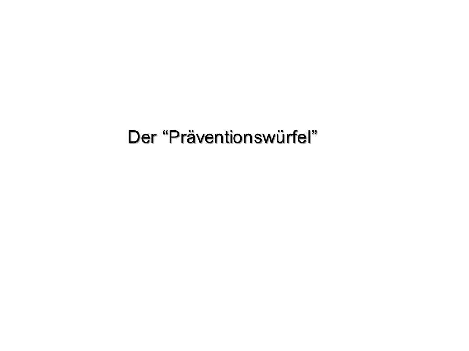 Der Präventionswürfel
