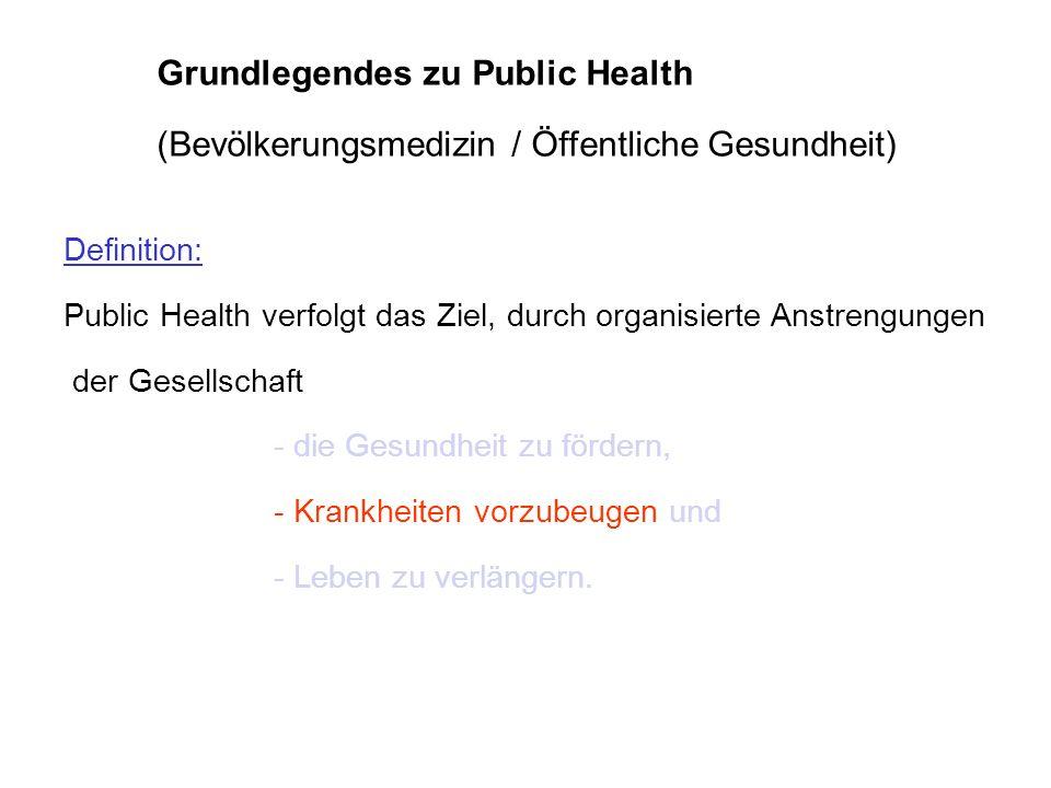 Grundlegendes zu Public Health