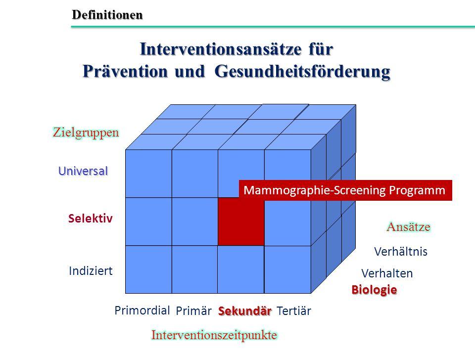 Interventionsansätze für Prävention und Gesundheitsförderung