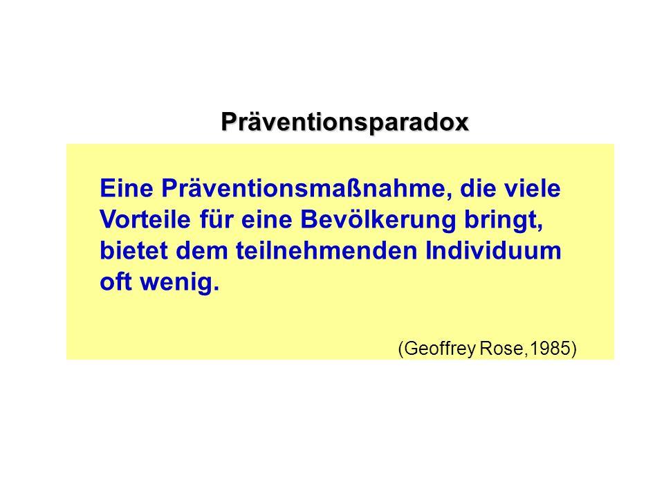(Geoffrey Rose,1985) Präventionsparadox