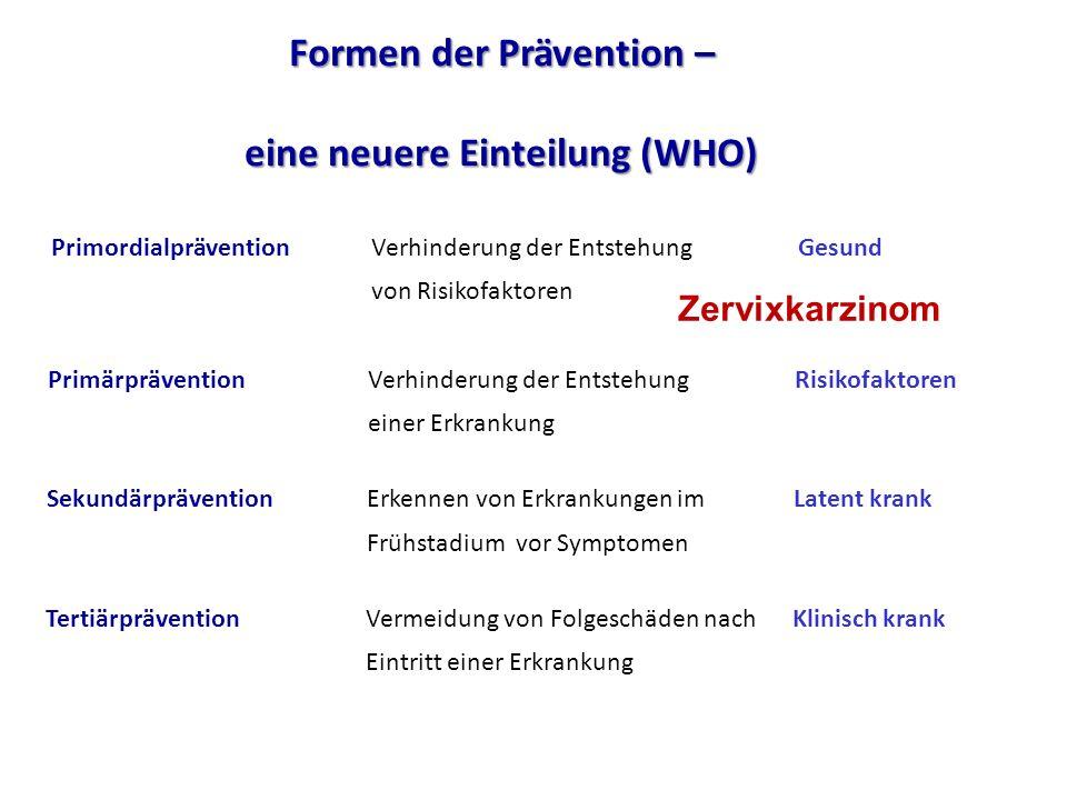 Formen der Prävention – eine neuere Einteilung (WHO)