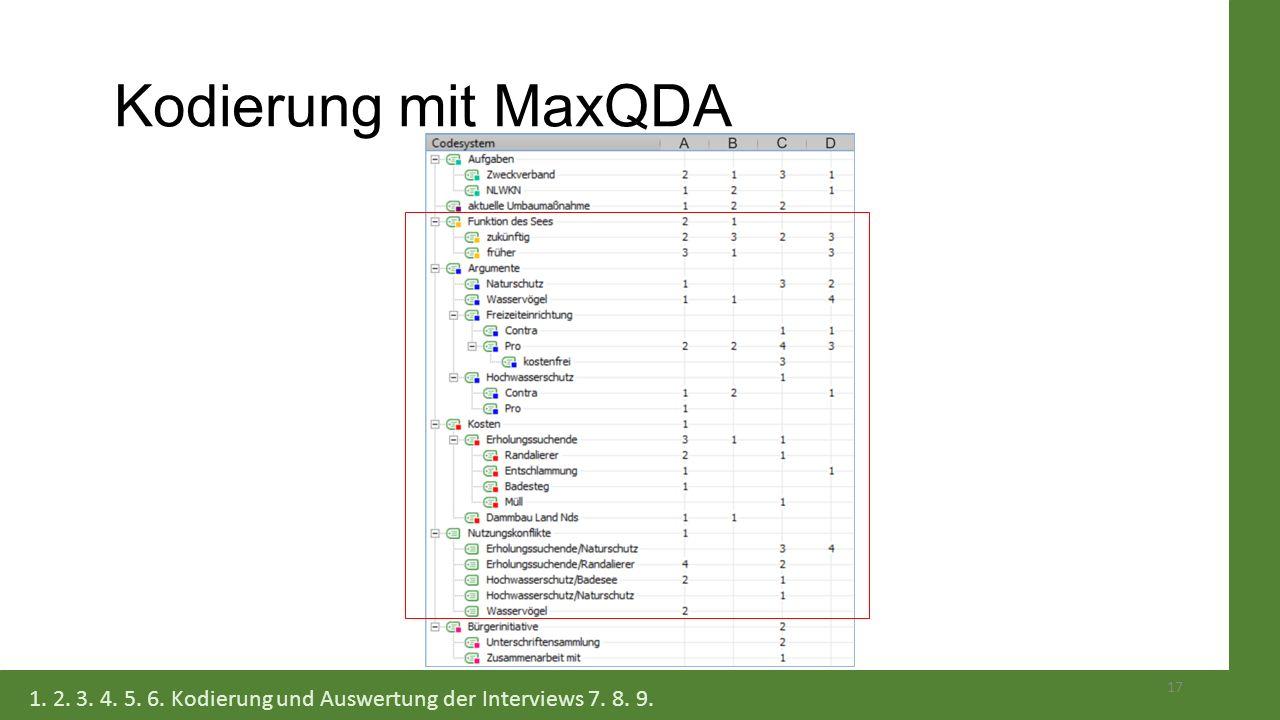 Kodierung mit MaxQDA 1. 2. 3. 4. 5. 6. Kodierung und Auswertung der Interviews 7. 8. 9.