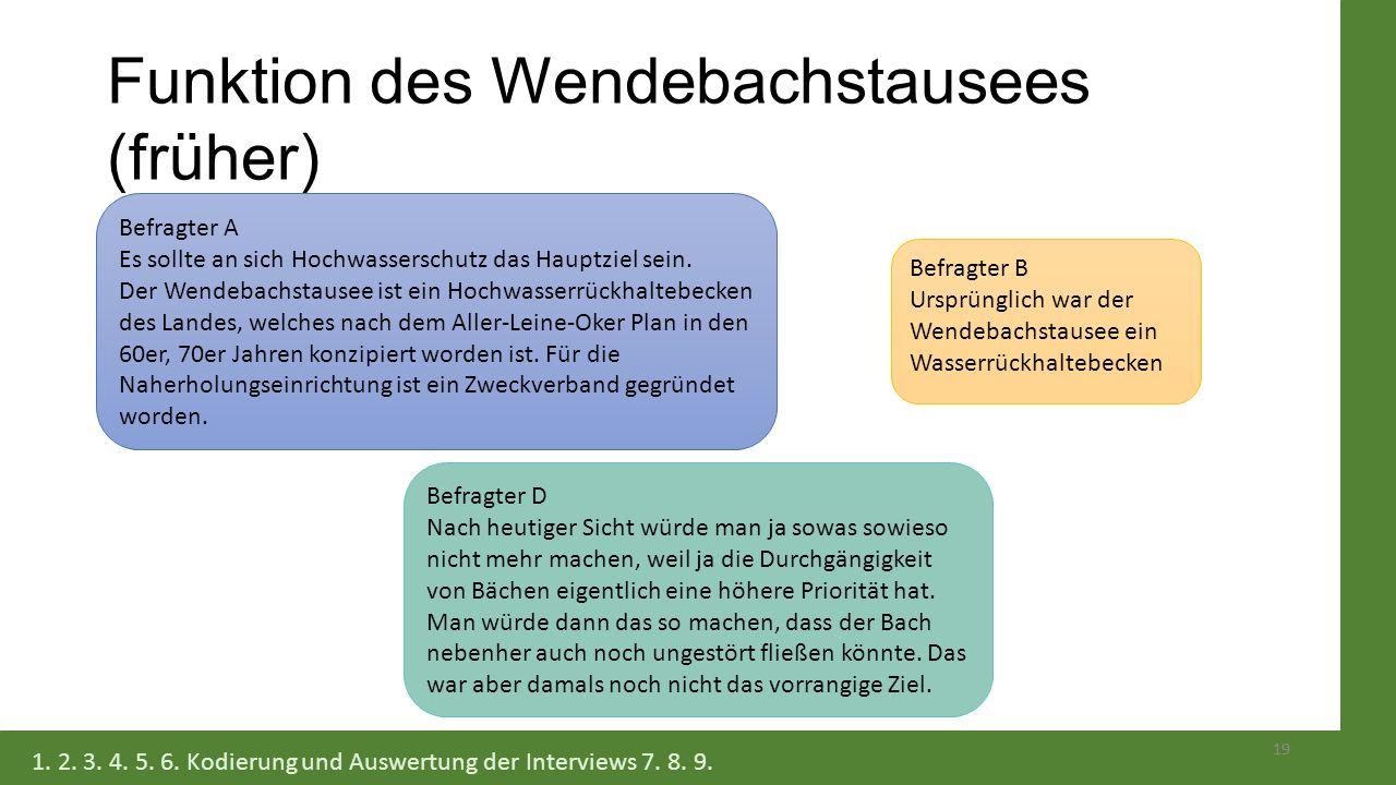Funktion des Wendebachstausees (früher)