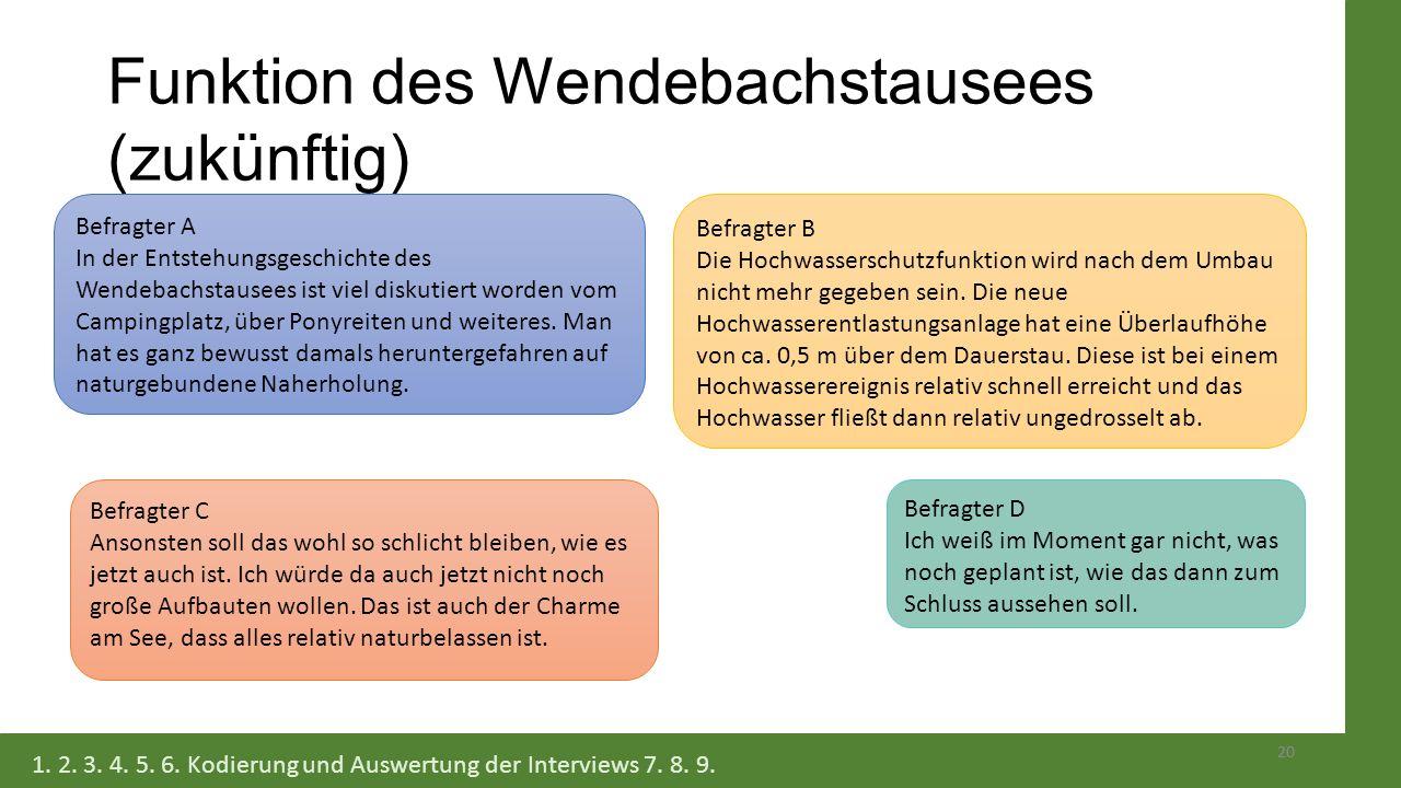 Funktion des Wendebachstausees (zukünftig)
