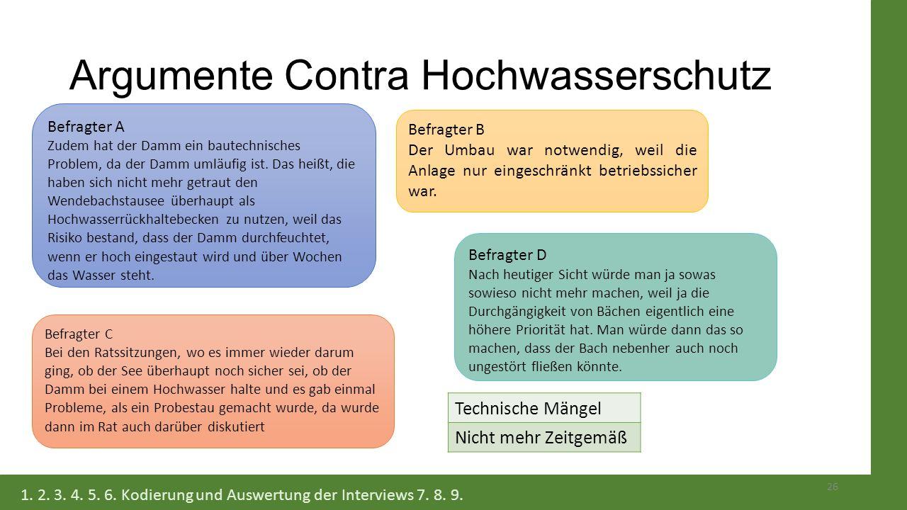 Argumente Contra Hochwasserschutz