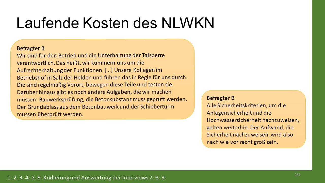 Laufende Kosten des NLWKN