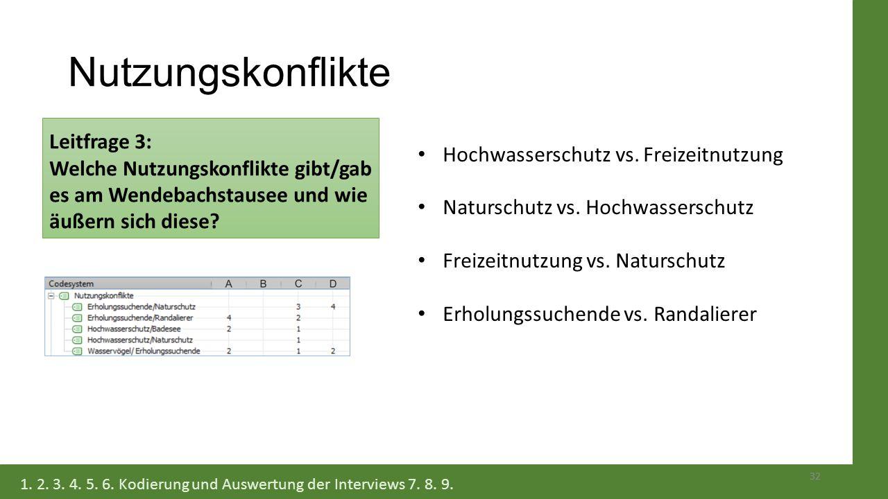 Nutzungskonflikte Hochwasserschutz vs. Freizeitnutzung Leitfrage 3:
