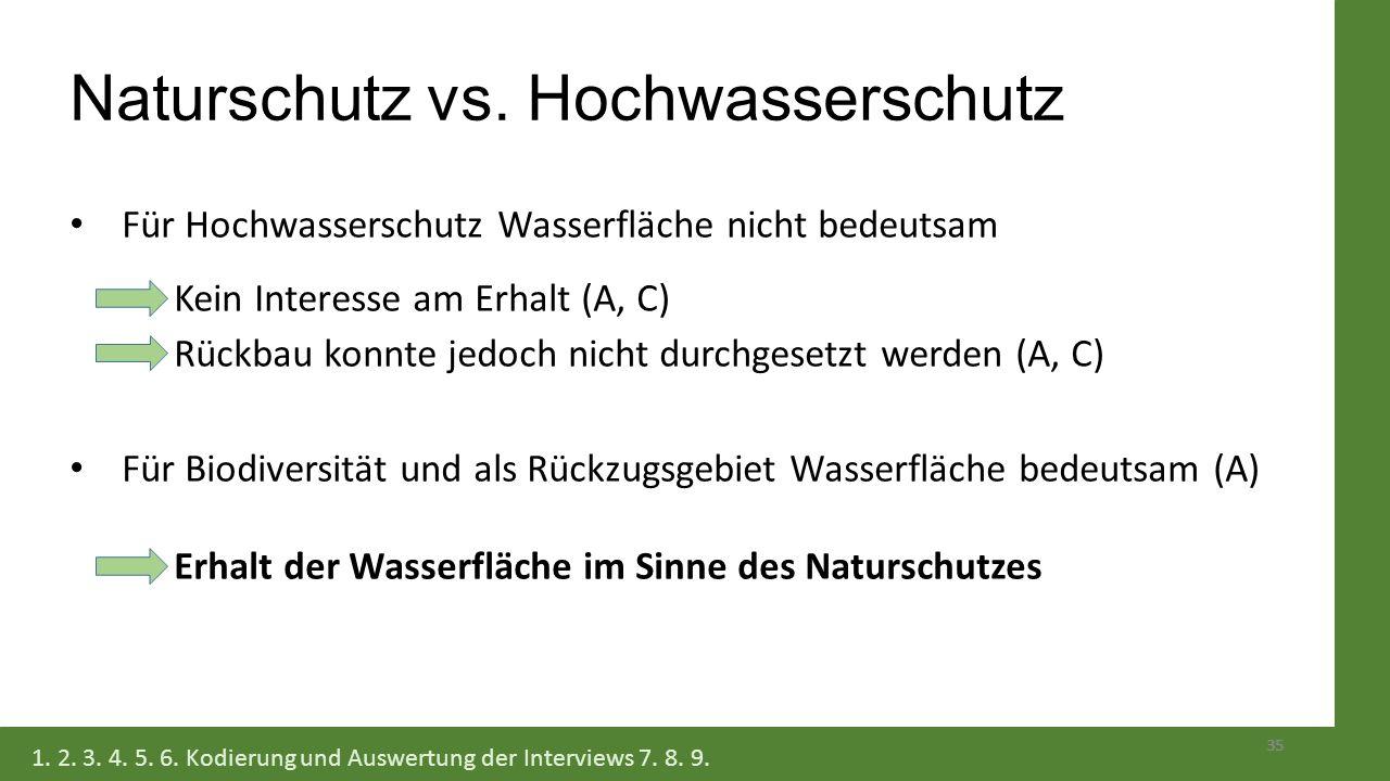 Naturschutz vs. Hochwasserschutz