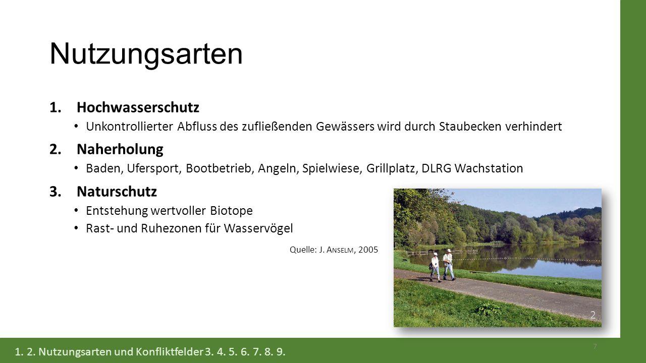 Nutzungsarten Hochwasserschutz Naherholung Naturschutz