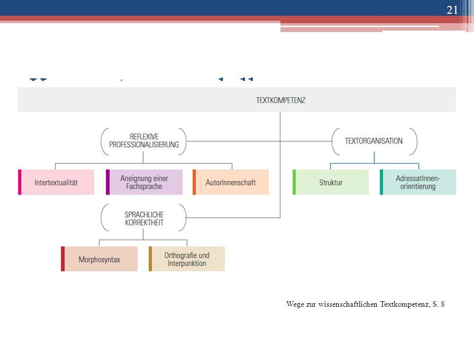 Kompetenzmodell Wege zur wissenschaftlichen Textkompetenz, S. 8