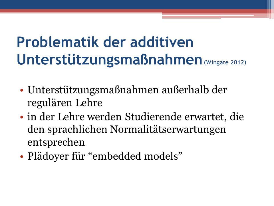 Problematik der additiven Unterstützungsmaßnahmen (Wingate 2012)