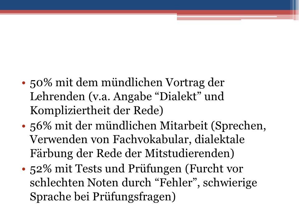 50% mit dem mündlichen Vortrag der Lehrenden (v. a